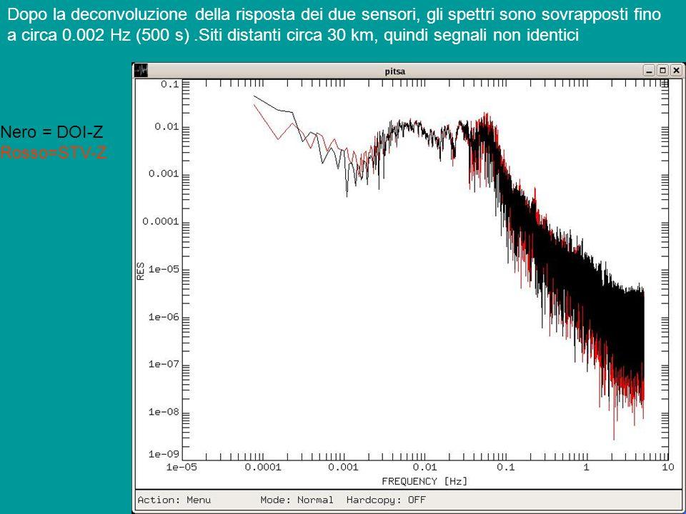 Dopo la deconvoluzione della risposta dei due sensori, gli spettri sono sovrapposti fino a circa 0.002 Hz (500 s).Siti distanti circa 30 km, quindi se