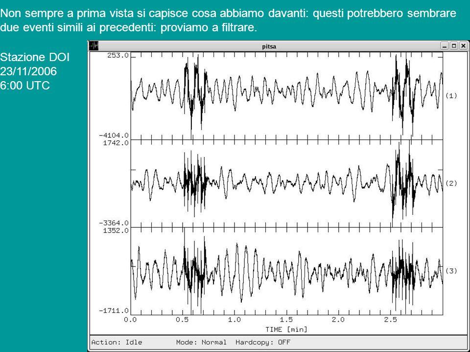Il segnale filtrato ci deve insospettire molto: abbiamo due eventi identici, ognuno composto da 7 sub-eventi a alta frequenza praticamente identici tra loro, di grande ampiezza e bassa durata.