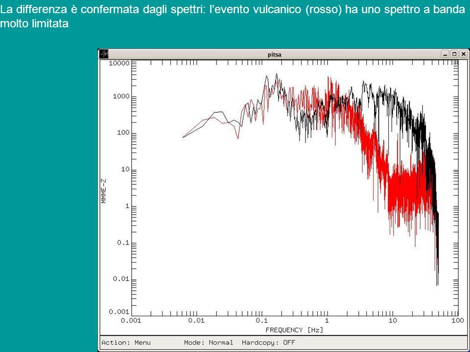 Dopo la deconvoluzione della risposta dei due sensori, gli spettri sono sovrapposti fino a circa 0.002 Hz (500 s).Siti distanti circa 30 km, quindi segnali non identici Nero = DOI-Z Rosso=STV-Z