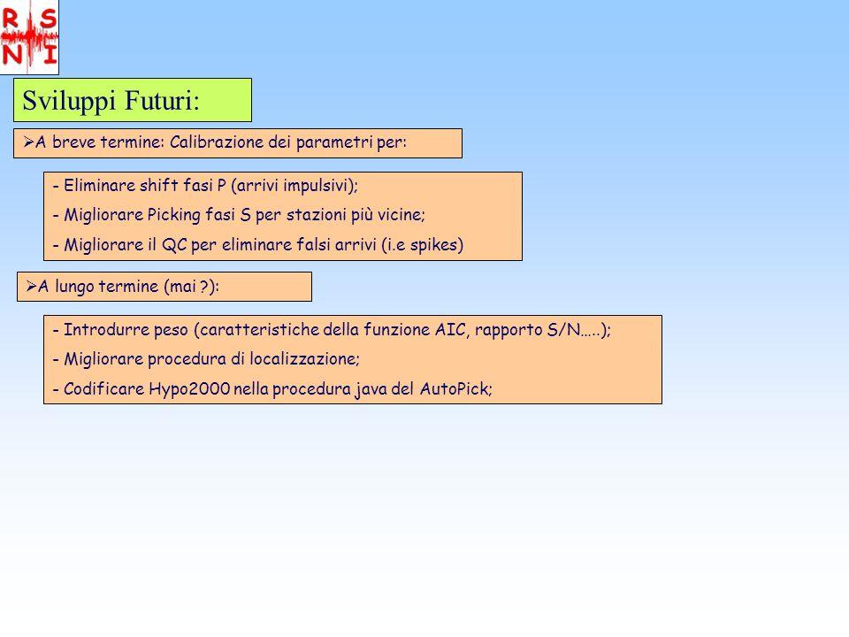 Sviluppi Futuri: A breve termine: Calibrazione dei parametri per: - Eliminare shift fasi P (arrivi impulsivi); - Migliorare Picking fasi S per stazioni più vicine; - Migliorare il QC per eliminare falsi arrivi (i.e spikes) A lungo termine (mai ): - Introdurre peso (caratteristiche della funzione AIC, rapporto S/N…..); - Migliorare procedura di localizzazione; - Codificare Hypo2000 nella procedura java del AutoPick;