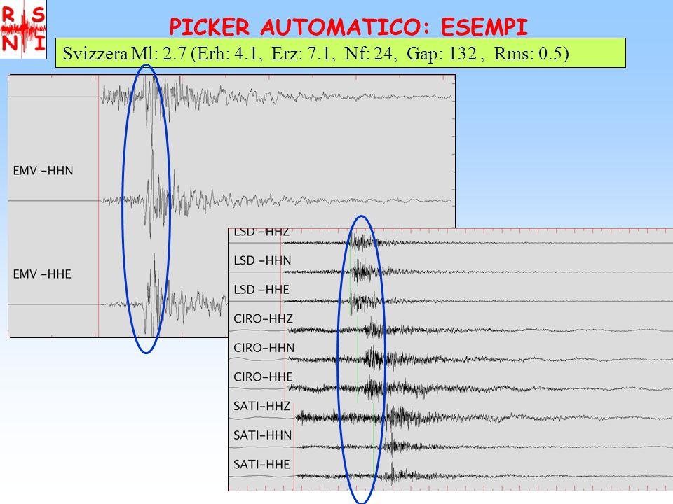 PICKER AUTOMATICO: ESEMPI Svizzera Ml: 2.7 (Erh: 4.1, Erz: 7.1, Nf: 24, Gap: 132, Rms: 0.5)