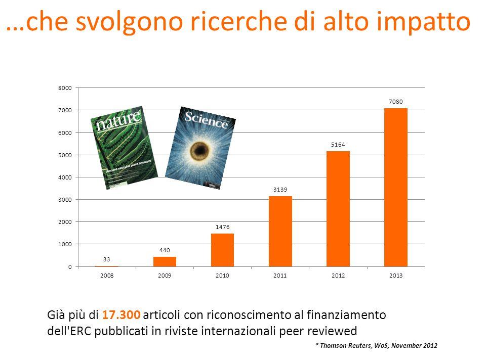Il bilancio dell ERC nel 7PQ e in Orizzonte 2020 (dopo le negoziazioni Parlamento-Consiglio-Commissione) Co-operation (65 %) Ideas (15 %) People (9 %) Capacities (8 %) JRC non- nuclear (3 %) FP7 budget 50,5 miliardi ERC budget 7,5 miliardi H2020 budget 77 miliardi ERC budget 13 miliardi