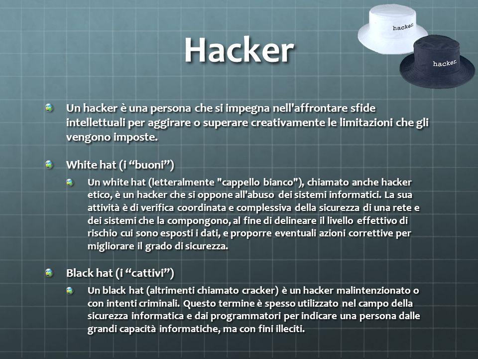 Hacker Un hacker è una persona che si impegna nell'affrontare sfide intellettuali per aggirare o superare creativamente le limitazioni che gli vengono