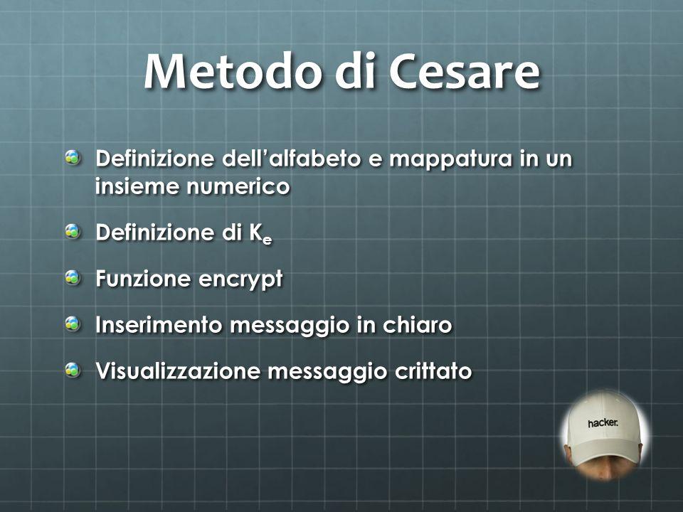 Metodo di Cesare Definizione dellalfabeto e mappatura in un insieme numerico Definizione di K e Funzione encrypt Inserimento messaggio in chiaro Visua