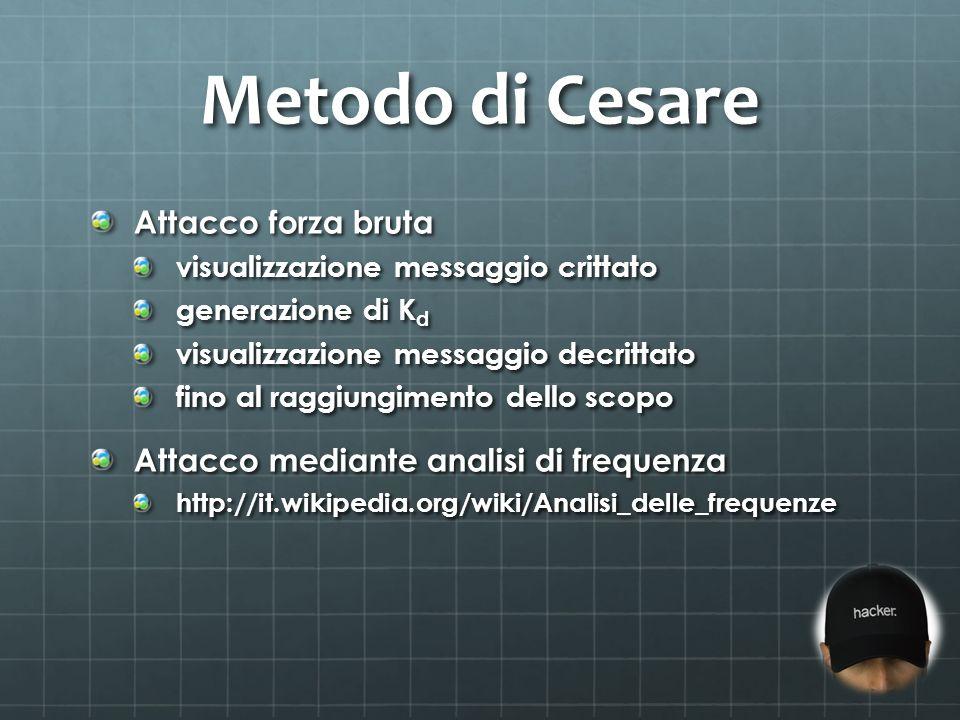 Metodo di Cesare Attacco forza bruta visualizzazione messaggio crittato generazione di K d visualizzazione messaggio decrittato fino al raggiungimento
