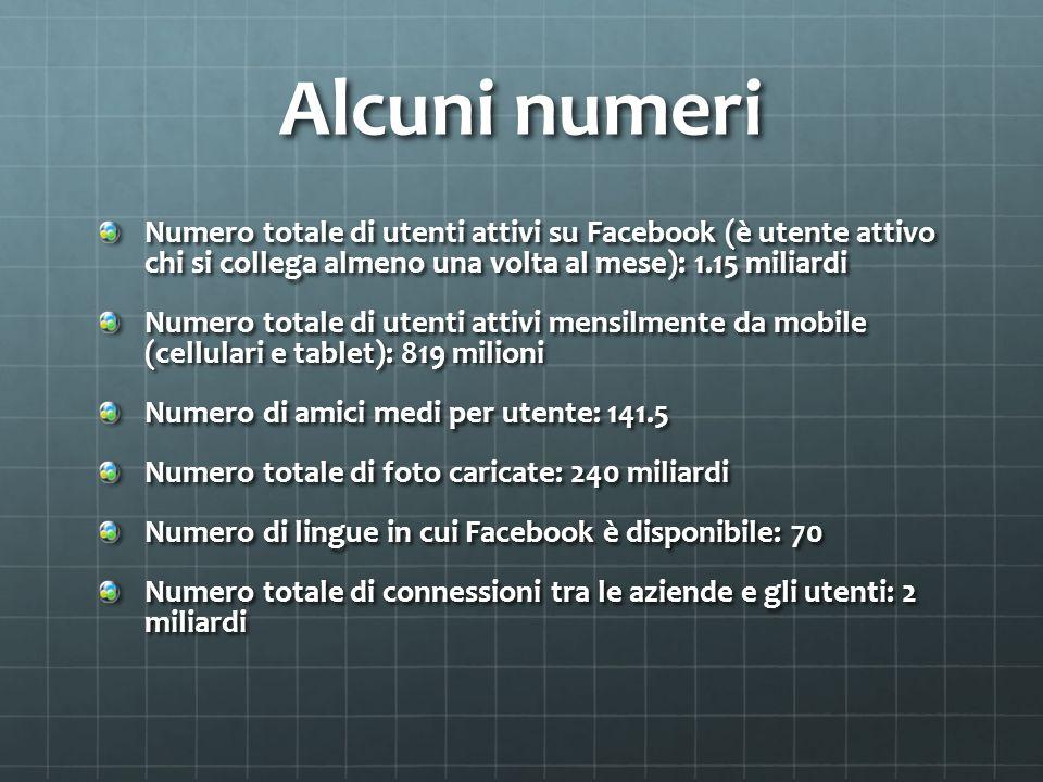 Alcuni numeri Numero totale di utenti attivi su Facebook (è utente attivo chi si collega almeno una volta al mese): 1.15 miliardi Numero totale di ute