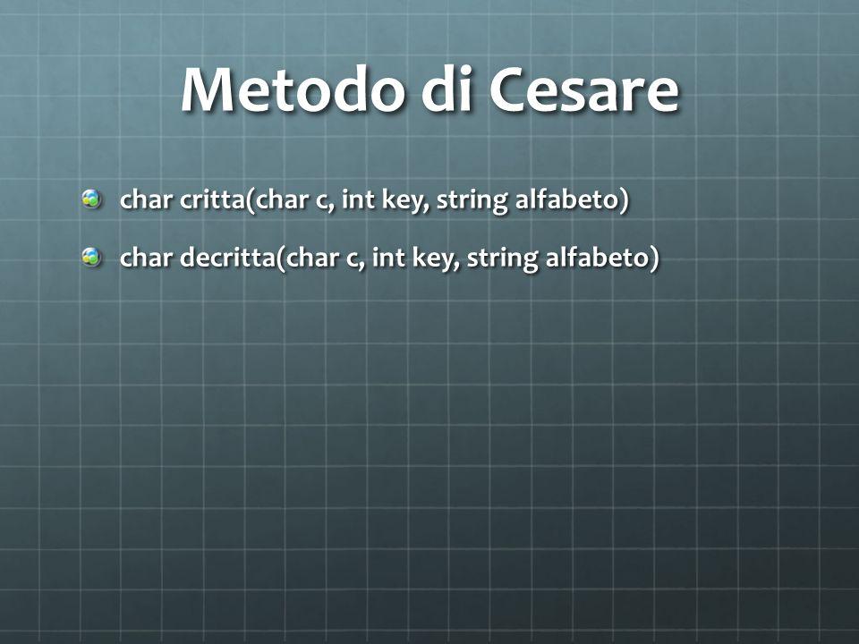 Metodo di Cesare char critta(char c, int key, string alfabeto) char decritta(char c, int key, string alfabeto)