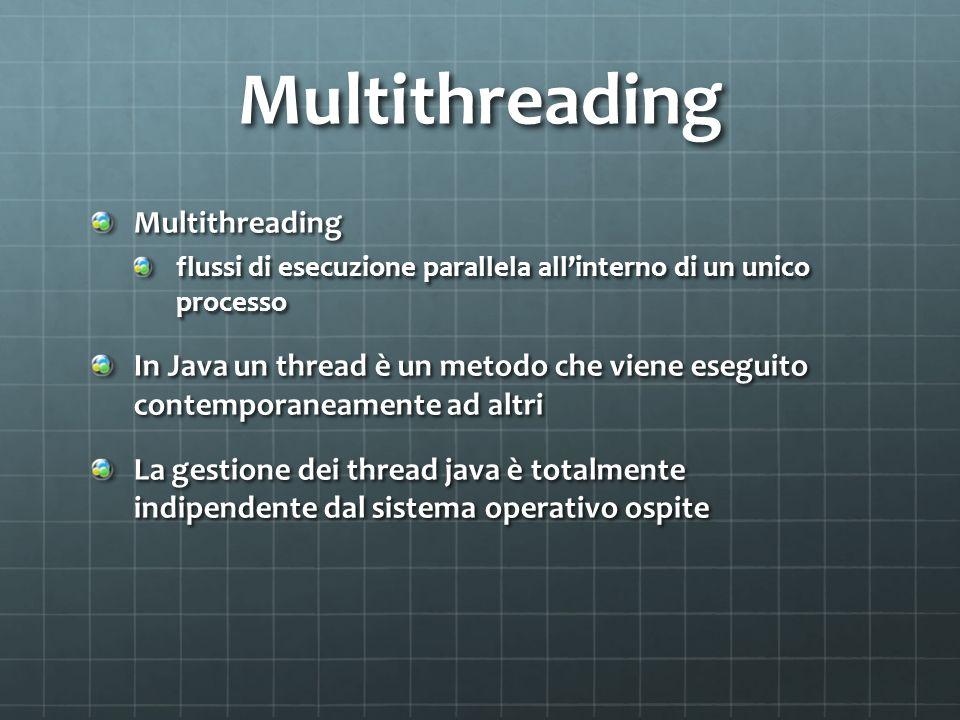 Multithreading Multithreading flussi di esecuzione parallela allinterno di un unico processo In Java un thread è un metodo che viene eseguito contempo