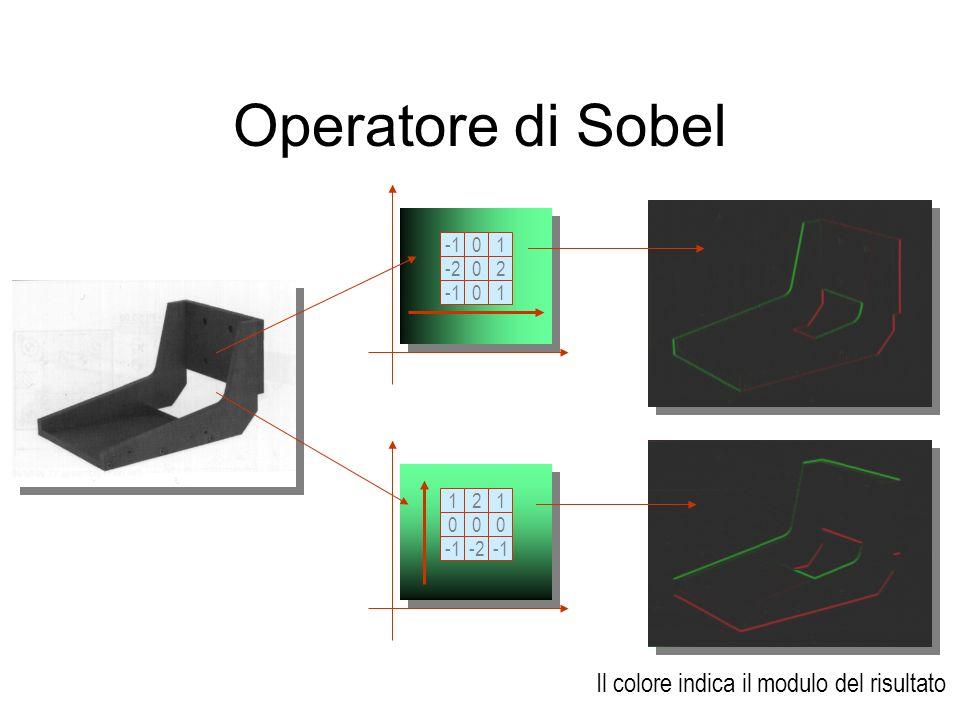 Operatore di Sobel 0 0 0 1 2 1 -2 2 0 -2 1 0 1 0 Il colore indica il modulo del risultato