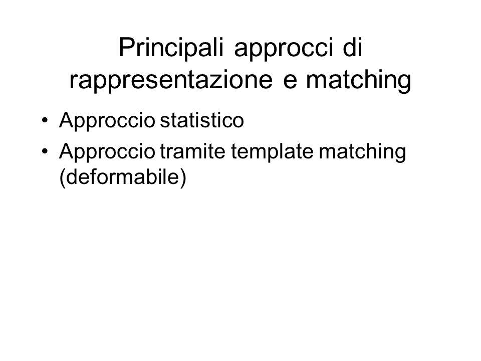 Principali approcci di rappresentazione e matching Approccio statistico Approccio tramite template matching (deformabile)