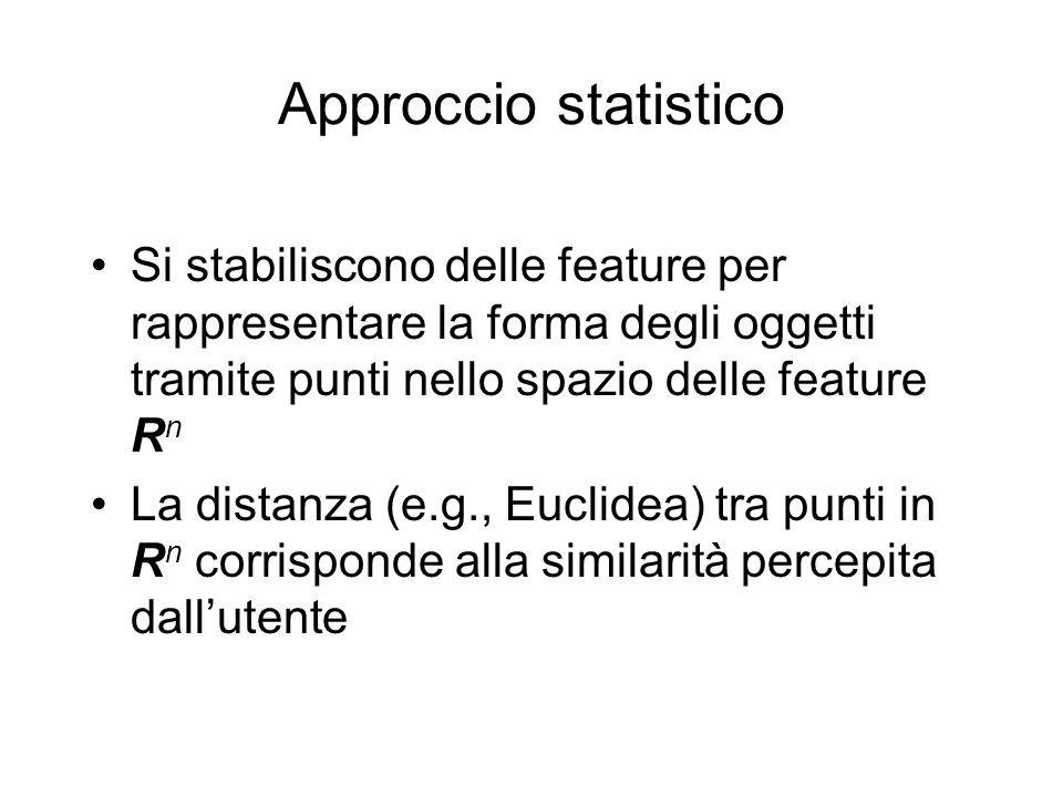 Approccio statistico Si stabiliscono delle feature per rappresentare la forma degli oggetti tramite punti nello spazio delle feature R n La distanza (e.g., Euclidea) tra punti in R n corrisponde alla similarità percepita dallutente