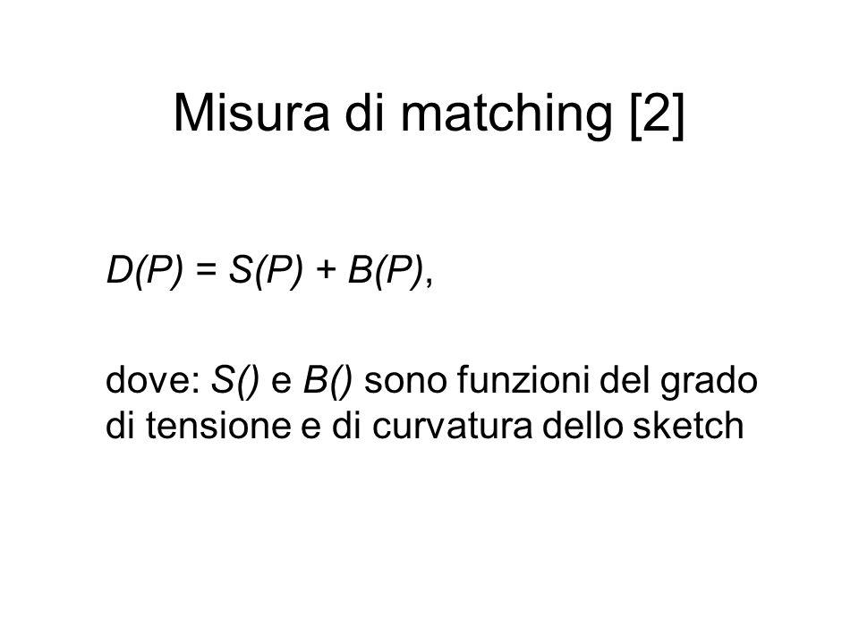 Misura di matching [2] D(P) = S(P) + B(P), dove: S() e B() sono funzioni del grado di tensione e di curvatura dello sketch