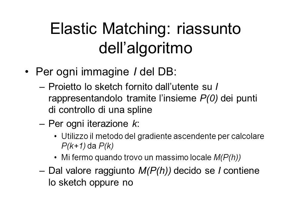 Elastic Matching: riassunto dellalgoritmo Per ogni immagine I del DB: –Proietto lo sketch fornito dallutente su I rappresentandolo tramite linsieme P(0) dei punti di controllo di una spline –Per ogni iterazione k: Utilizzo il metodo del gradiente ascendente per calcolare P(k+1) da P(k) Mi fermo quando trovo un massimo locale M(P(h)) –Dal valore raggiunto M(P(h)) decido se I contiene lo sketch oppure no