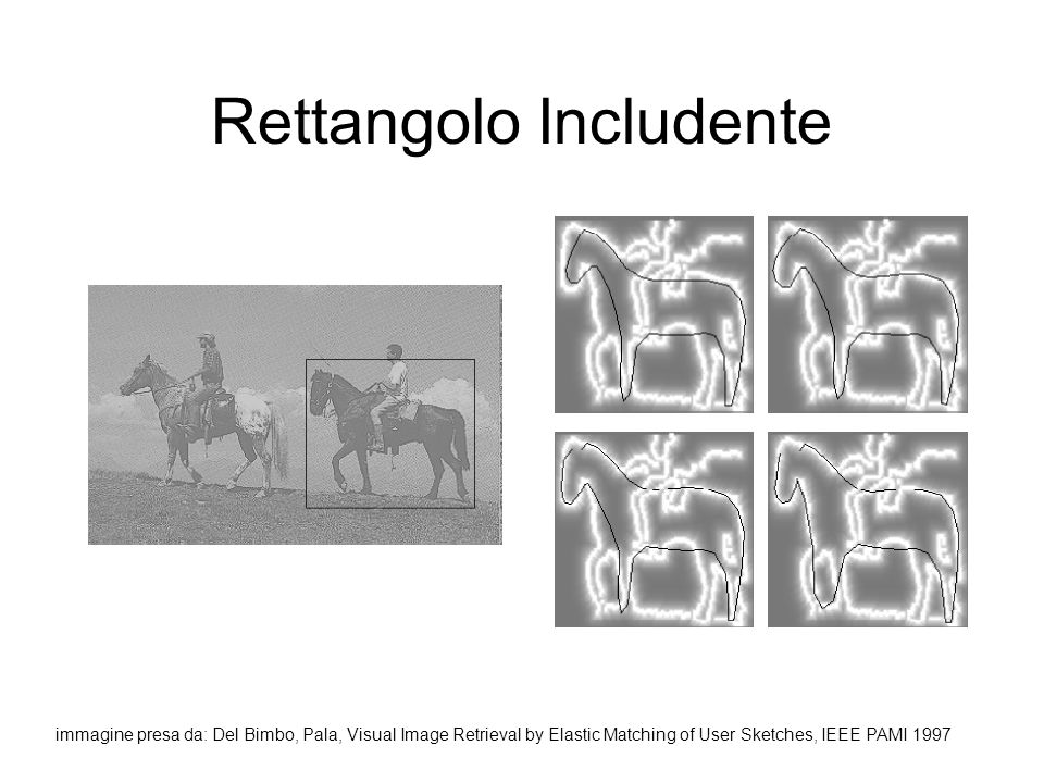 Rettangolo Includente immagine presa da: Del Bimbo, Pala, Visual Image Retrieval by Elastic Matching of User Sketches, IEEE PAMI 1997