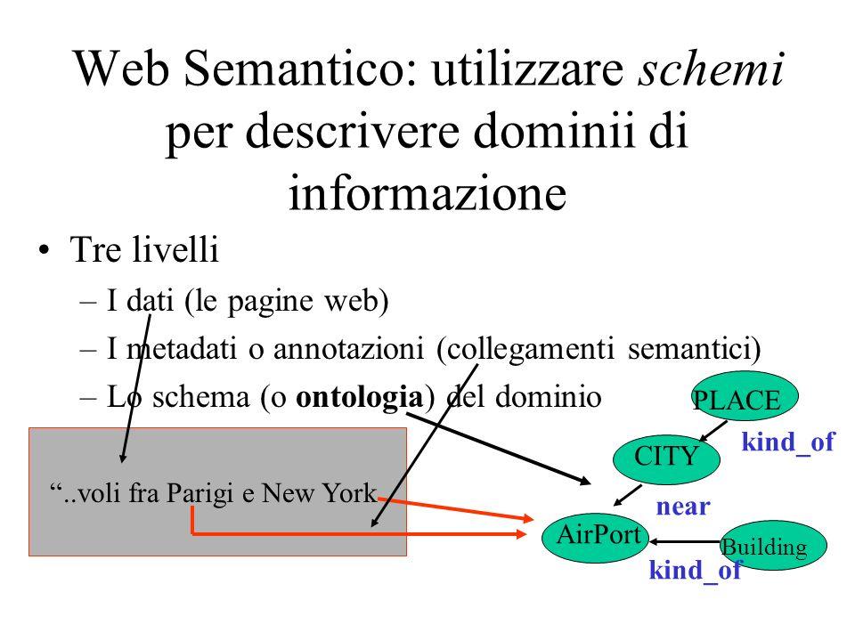Ma cosa è il Semantic Web? Il Semantic Web Wedding Cake