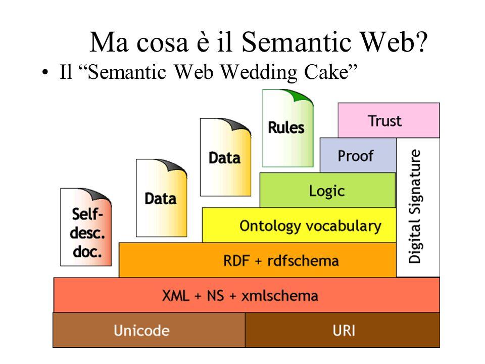 Livello 1: URI URI: universal resource identifier include URL (locator, cioè ftp:.., http://…) e URN un nome che identifica la risorsa Unicode: assegna un unico numero ad ogni carattere, indipendentemente dalla piattaforma, programma, linguaggio.