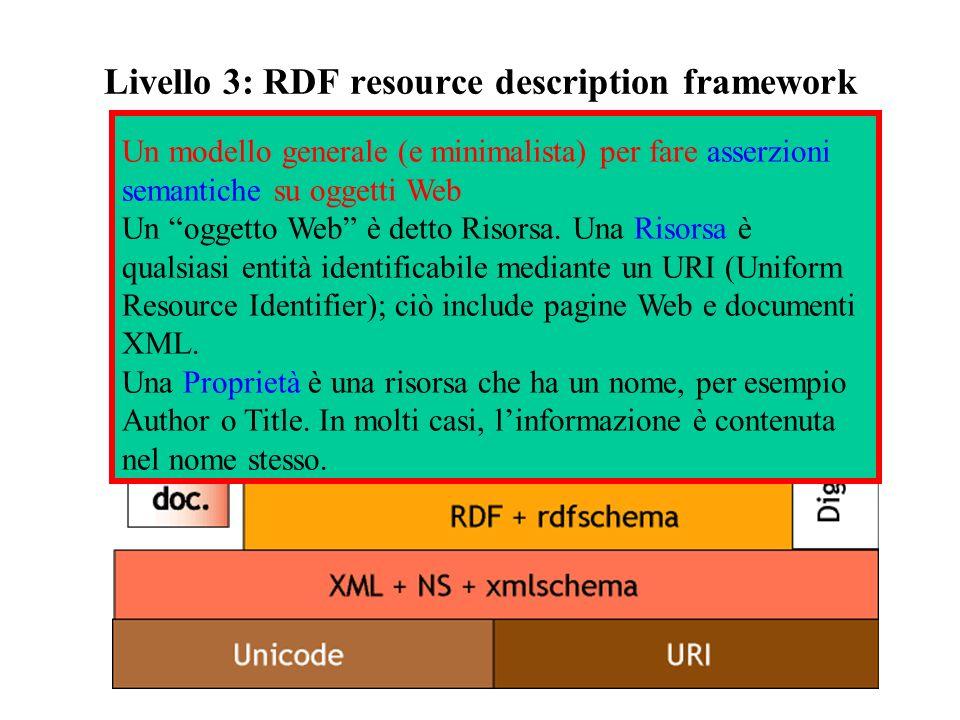 RDF (2) Uno Statement (asserzione) è la combinazione di una Risorsa, una Proprietà ed un valore.
