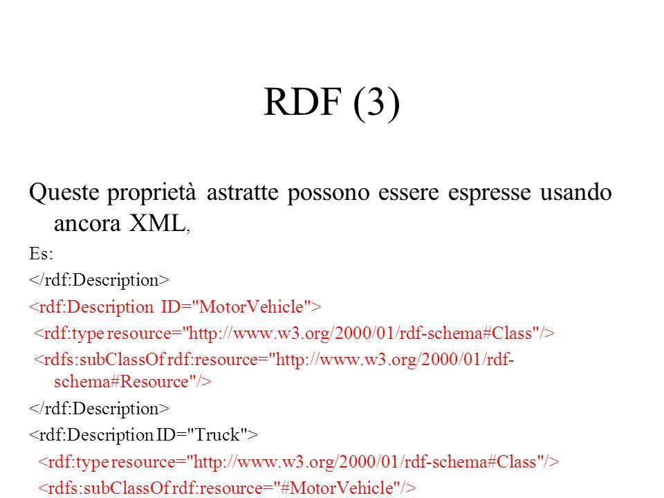 Problemi dei linguaggi di annotazione RDF e XML hanno una semantica non esplicita, ed inoltre lannotazione è manuale.