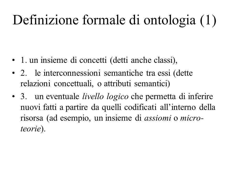 Definizione formale di ontologia (2) Unontologia O può dunque essere definita come una tripla (C, R, A) dove: –C è un insieme di concetti –R è un insieme di relazioni concettuali tali che ogni relazione in R è definita su C C.