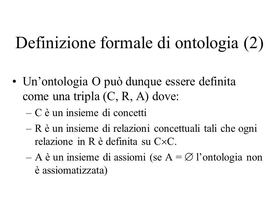 Definizione formale di ontologia (3) Si osservi che gli insiemi C ed R individuano un grafo G = (V, E) tale che: –V C –E = { (c 1, c 2 ) C C : S R : (c 1, c 2 ) S } e una funzione di etichettatura l : C C 2 R tale che l(c 1, c 2 ) = { S R : (c 1, c 2 ) S }.