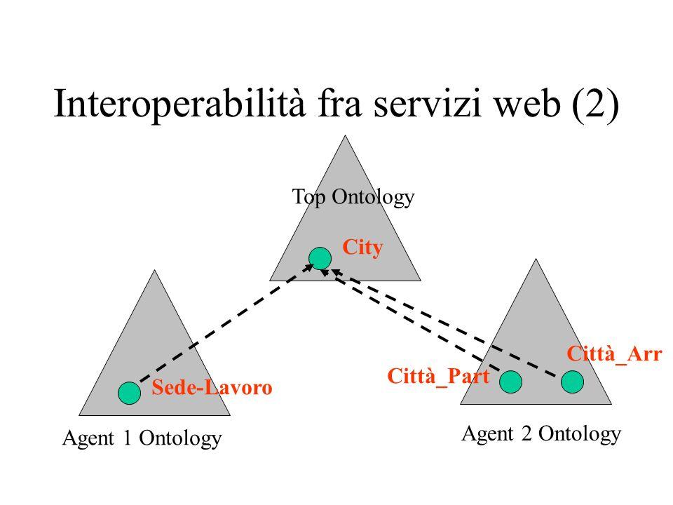 Esempio 3 E-learning Un messaggio inviato dal destinatario al mittente per informarlo che il frame è arrivato correttamente SebRow - sviluppato nel progetto 2003-2004