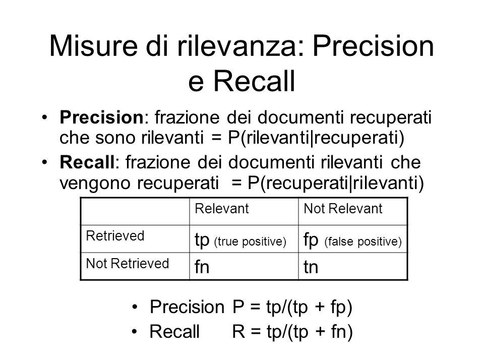Misure di rilevanza: Precision e Recall Precision: frazione dei documenti recuperati che sono rilevanti = P(rilevanti|recuperati) Recall: frazione dei documenti rilevanti che vengono recuperati = P(recuperati|rilevanti) Precision P = tp/(tp + fp) Recall R = tp/(tp + fn) RelevantNot Relevant Retrieved tp (true positive) fp (false positive) Not Retrieved fntn