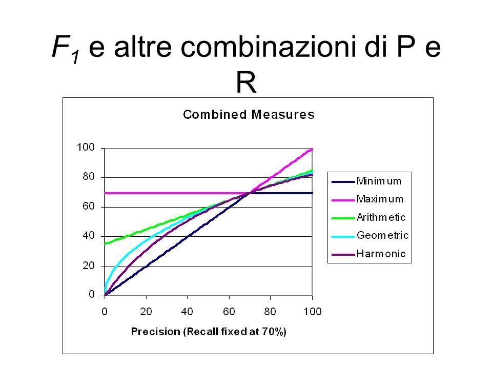 F 1 e altre combinazioni di P e R