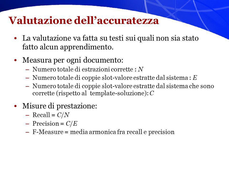 Valutazione dellaccuratezza La valutazione va fatta su testi sui quali non sia stato fatto alcun apprendimento. Measura per ogni documento: –Numero to