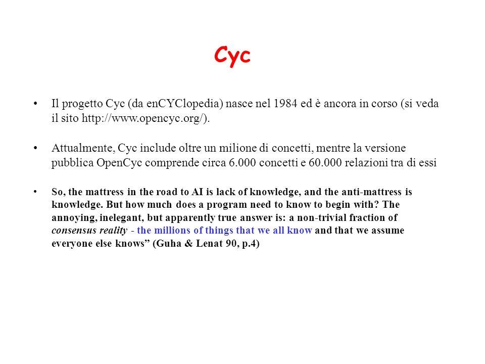 Il progetto Cyc (da enCYClopedia) nasce nel 1984 ed è ancora in corso (si veda il sito http://www.opencyc.org/). Attualmente, Cyc include oltre un mil