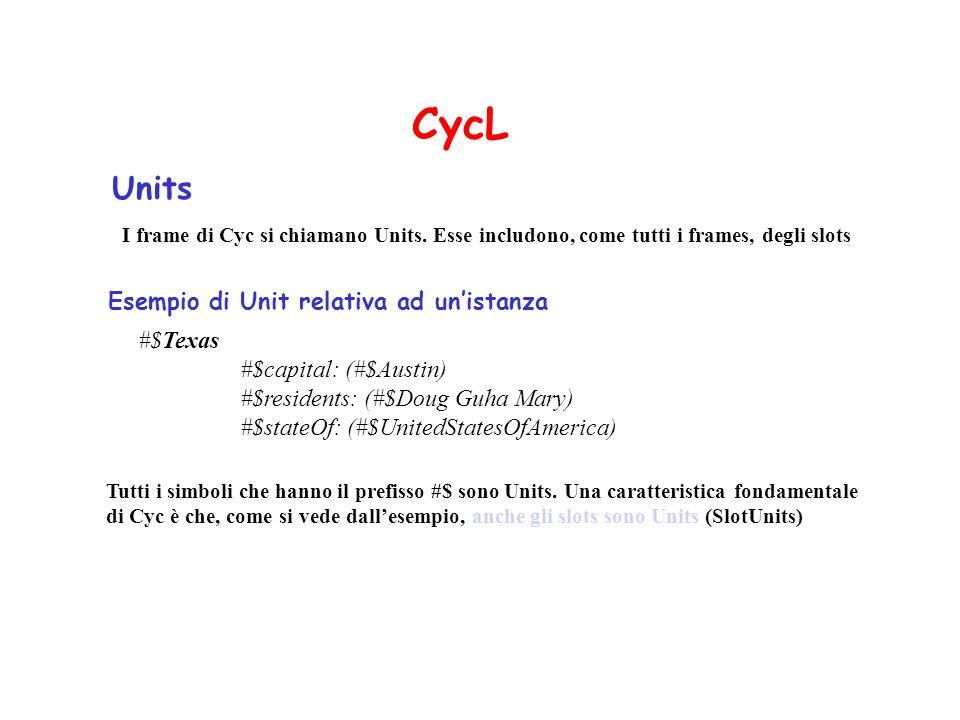 #$Texas #$capital: (#$Austin) #$residents: (#$Doug Guha Mary) #$stateOf: (#$UnitedStatesOfAmerica) CycL Units I frame di Cyc si chiamano Units. Esse i