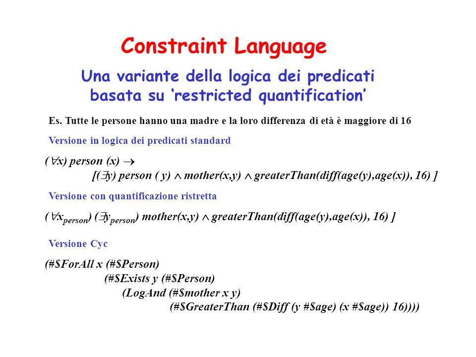 Constraint Language Una variante della logica dei predicati basata su restricted quantification Es. Tutte le persone hanno una madre e la loro differe
