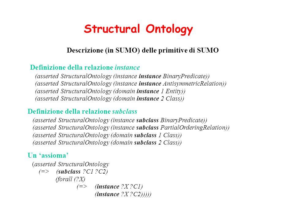 Structural Ontology Descrizione (in SUMO) delle primitive di SUMO (asserted StructuralOntology (instance instance BinaryPredicate)) (asserted Structur