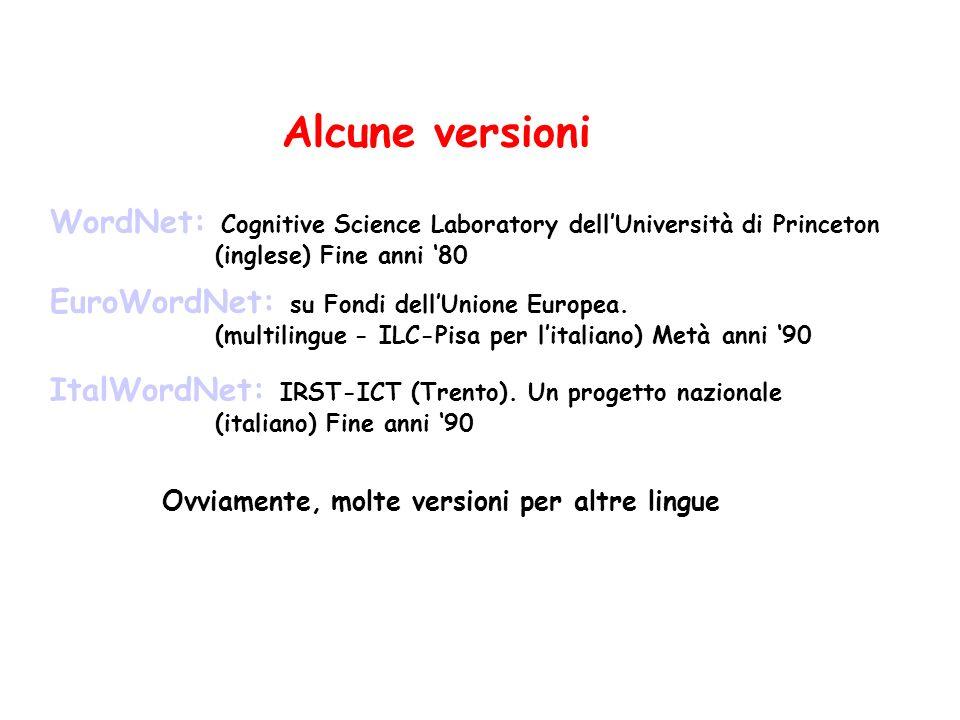 WordNet: Cognitive Science Laboratory dellUniversità di Princeton (inglese) Fine anni 80 EuroWordNet: su Fondi dellUnione Europea. (multilingue - ILC-
