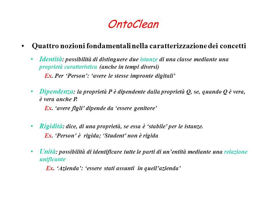 OntoClean Quattro nozioni fondamentali nella caratterizzazione dei concetti Identità : possibilità di distinguere due istanze di una classe mediante u