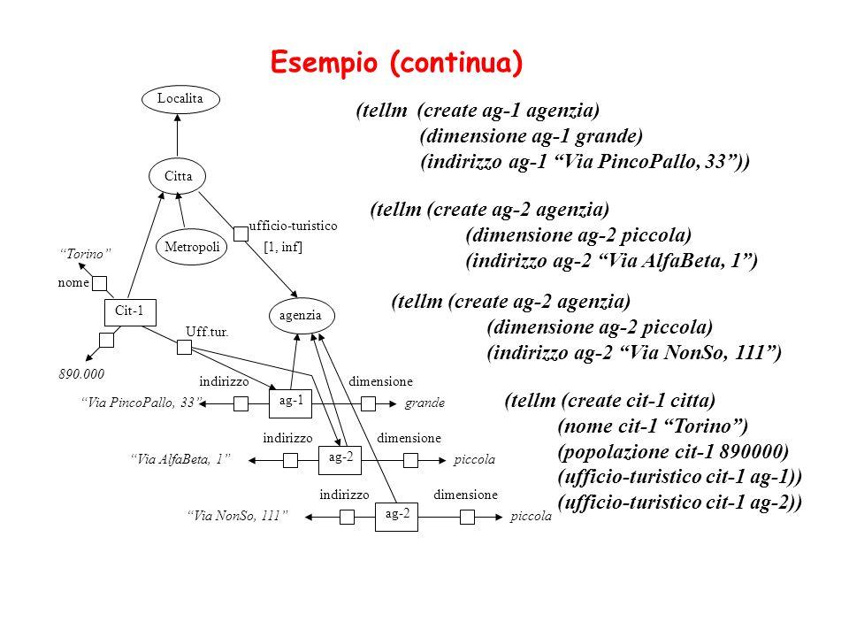 (tellm (create ag-1 agenzia) (dimensione ag-1 grande) (indirizzo ag-1 Via PincoPallo, 33)) indirizzodimensione ag-1 Via PincoPallo, 33grande (tellm (c