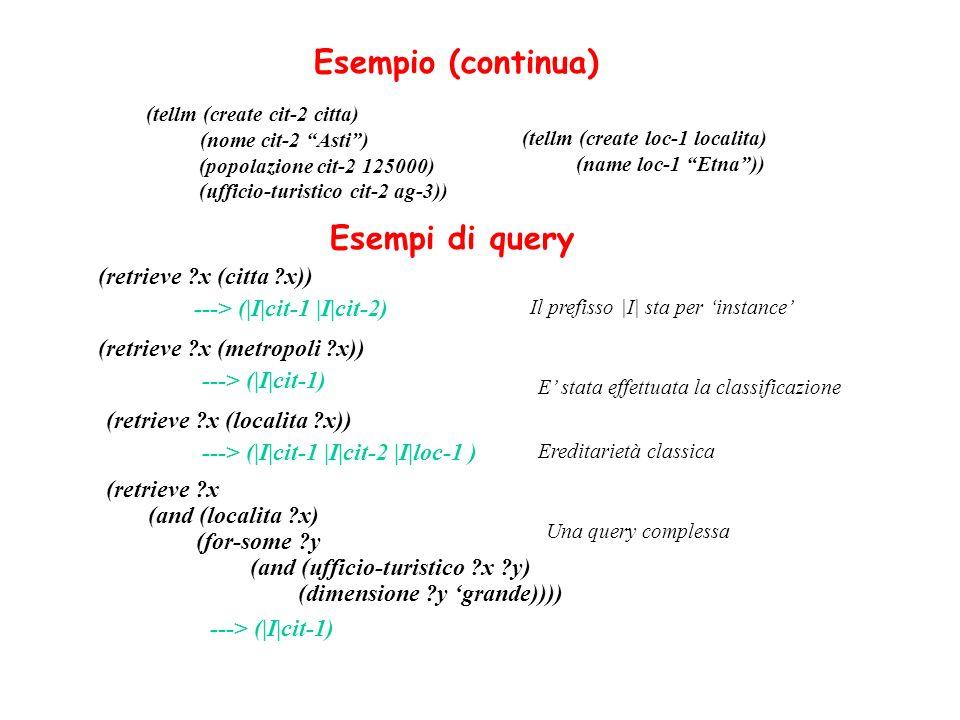 (retrieve ?x (citta ?x)) ---> (|I|cit-1 |I|cit-2) Il prefisso |I| sta per instance (retrieve ?x (metropoli ?x)) ---> (|I|cit-1) E stata effettuata la