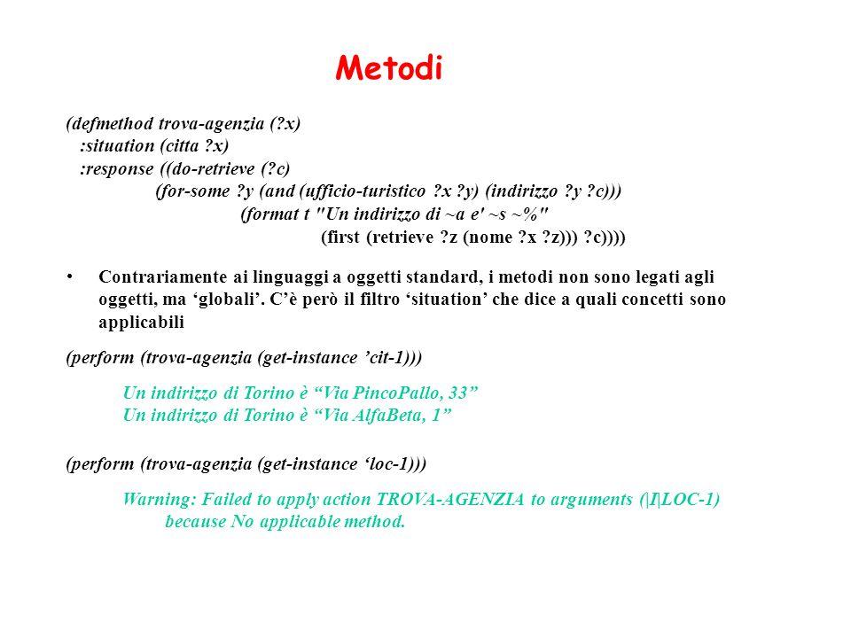 (defmethod trova-agenzia (?x) :situation (citta ?x) :response ((do-retrieve (?c) (for-some ?y (and (ufficio-turistico ?x ?y) (indirizzo ?y ?c))) (form