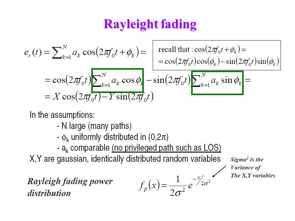 100 Rayleight fading