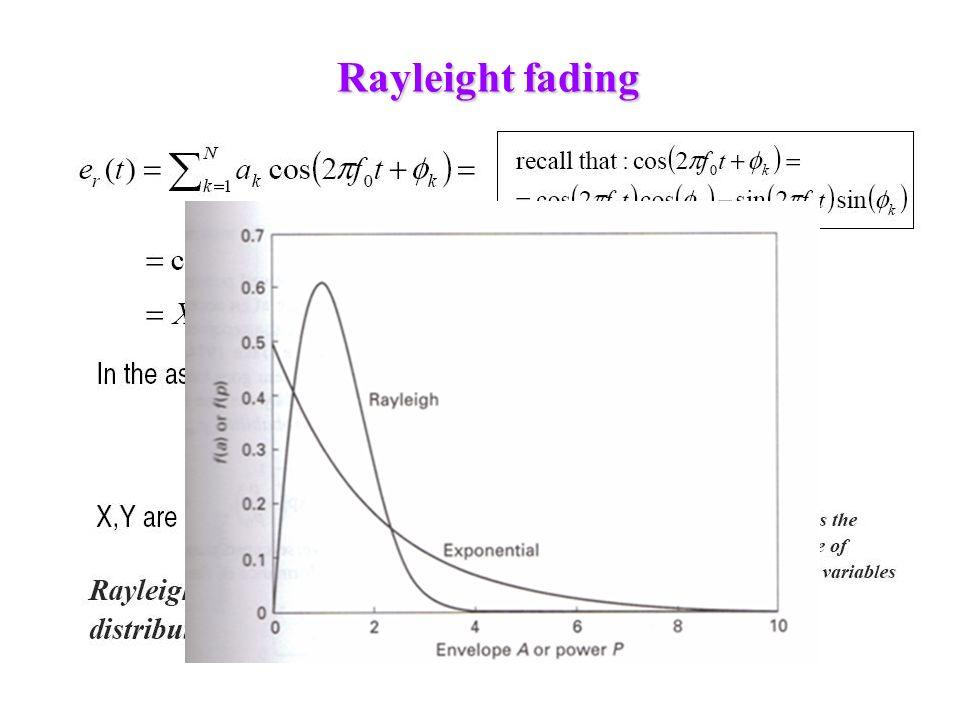 101 Rayleight fading