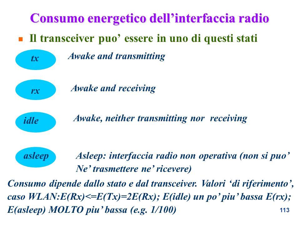 113 Consumo energetico dellinterfaccia radio n Il transceiver puo essere in uno di questi stati tx rx idle asleep Awake and transmitting Awake and rec