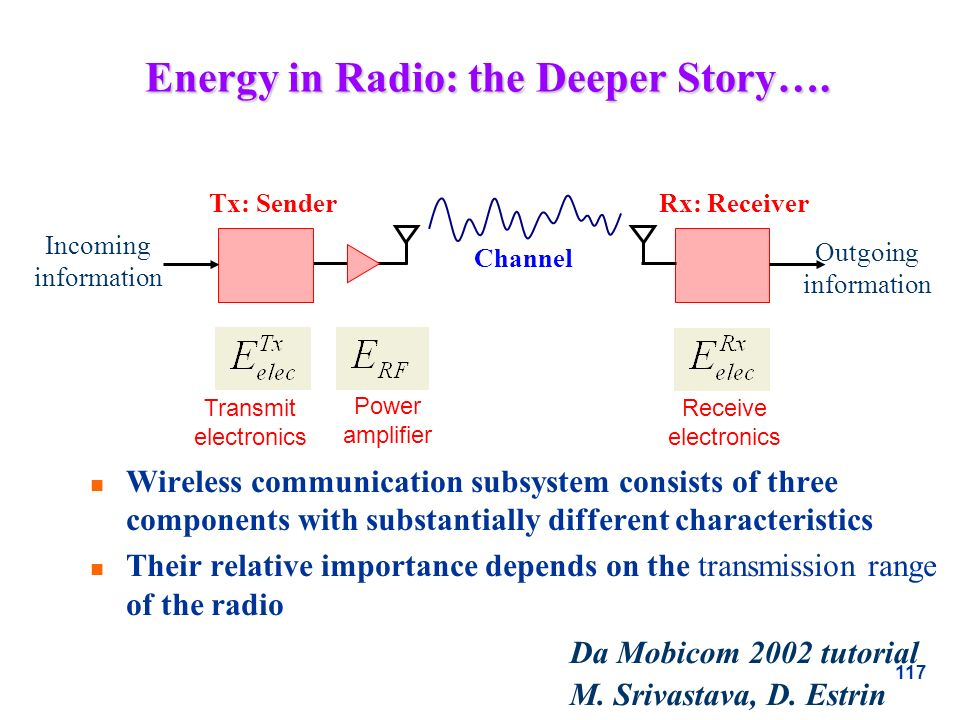 117 Energy in Radio: the Deeper Story…. n Wireless communication subsystem consists of three components with substantially different characteristics n