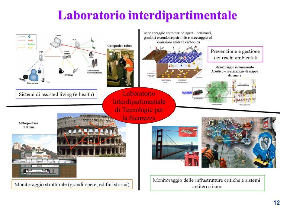 12 Laboratorio interdipartimentale