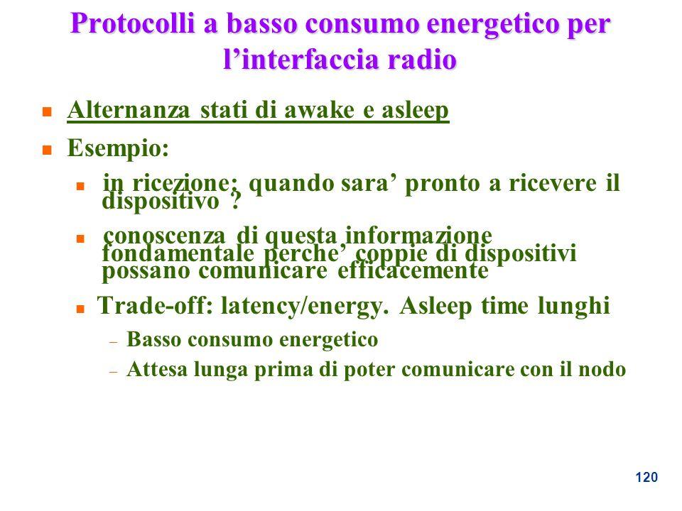 120 Protocolli a basso consumo energetico per linterfaccia radio n Alternanza stati di awake e asleep n Esempio: n in ricezione: quando sara pronto a