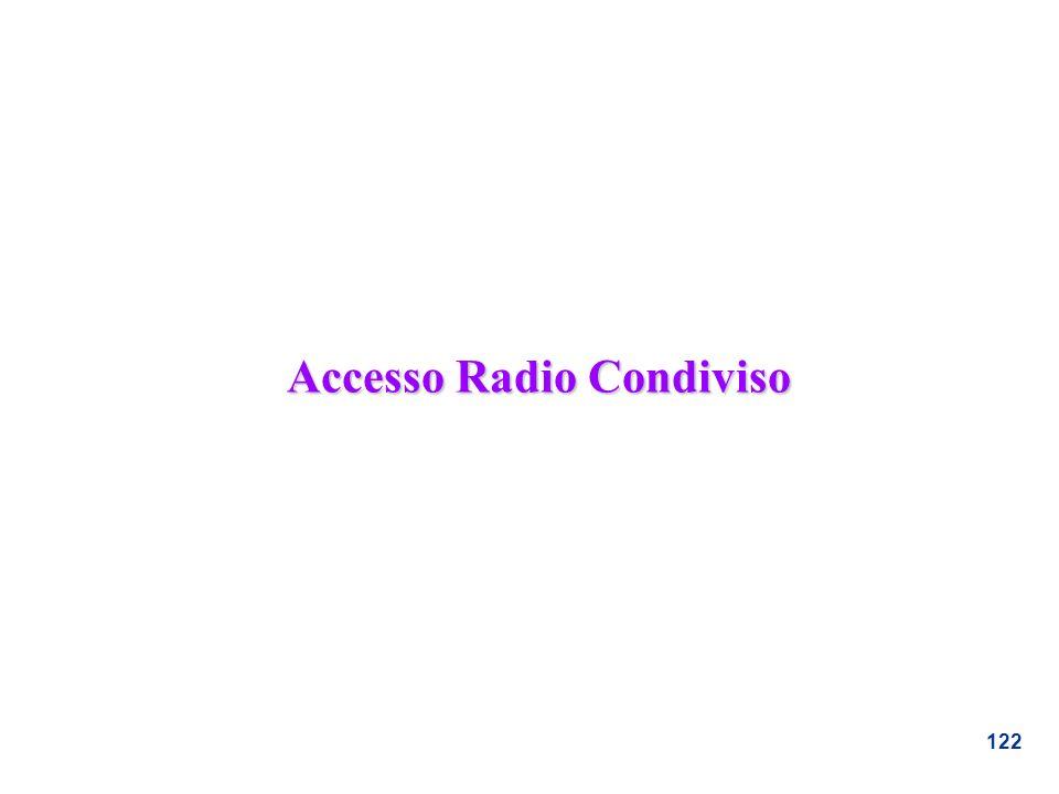 122 Accesso Radio Condiviso