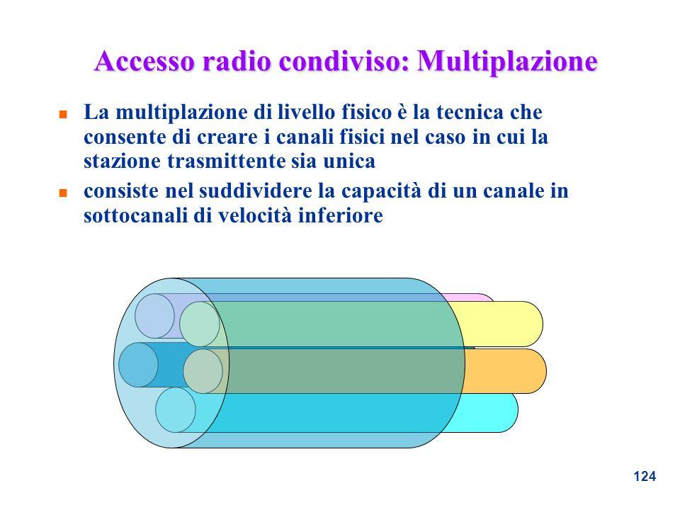 124 Accesso radio condiviso: Multiplazione n La multiplazione di livello fisico è la tecnica che consente di creare i canali fisici nel caso in cui la