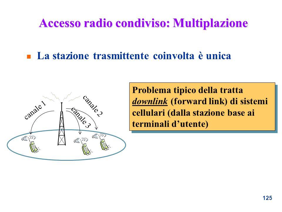 125 Accesso radio condiviso: Multiplazione n La stazione trasmittente coinvolta è unica canale 2 canale 1 canale 3 Problema tipico della tratta downli