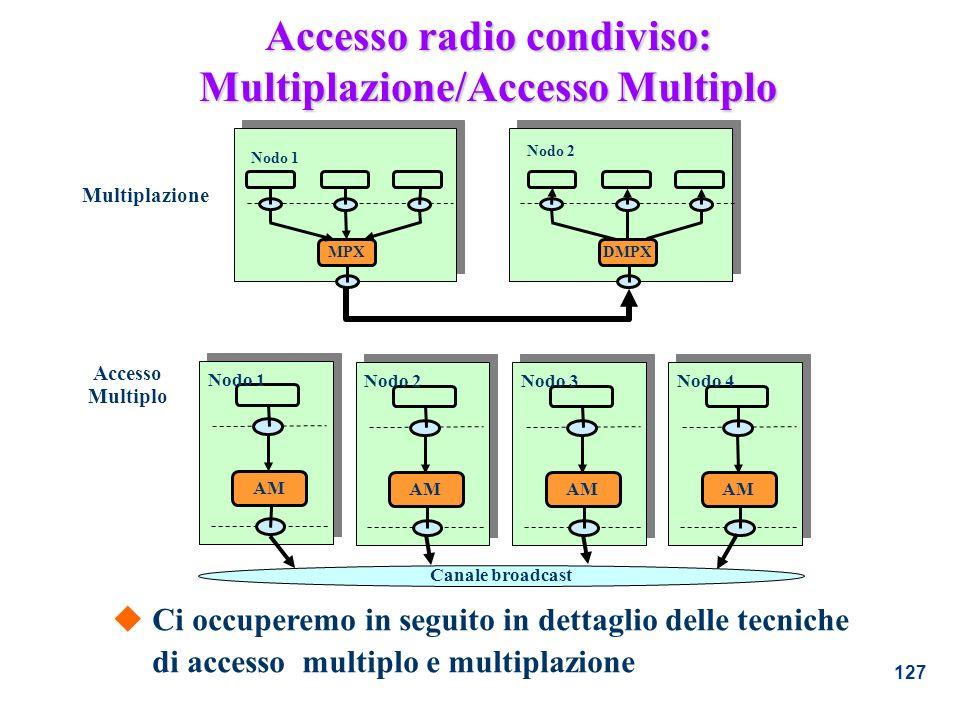 127 Accesso radio condiviso: Multiplazione/Accesso Multiplo AM Nodo 1 AM Nodo 4 AM Nodo 3 AM Nodo 2 Canale broadcast MPXDMPX Nodo 1 Nodo 2 Accesso Mul