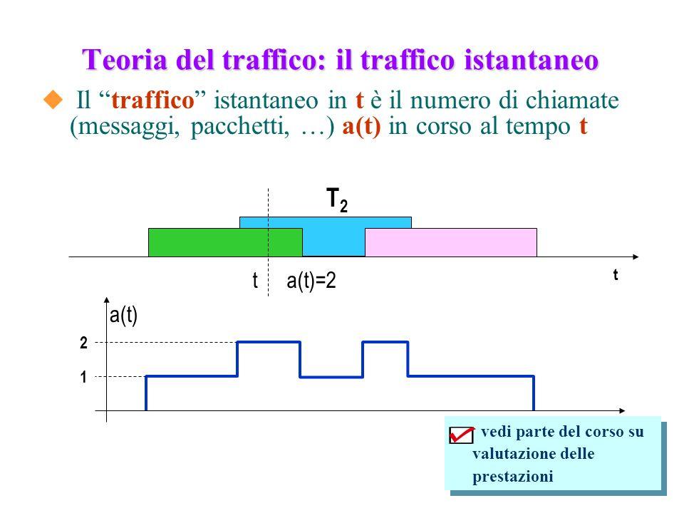 130 Teoria del traffico: il traffico istantaneo u Il traffico istantaneo in t è il numero di chiamate (messaggi, pacchetti, …) a(t) in corso al tempo