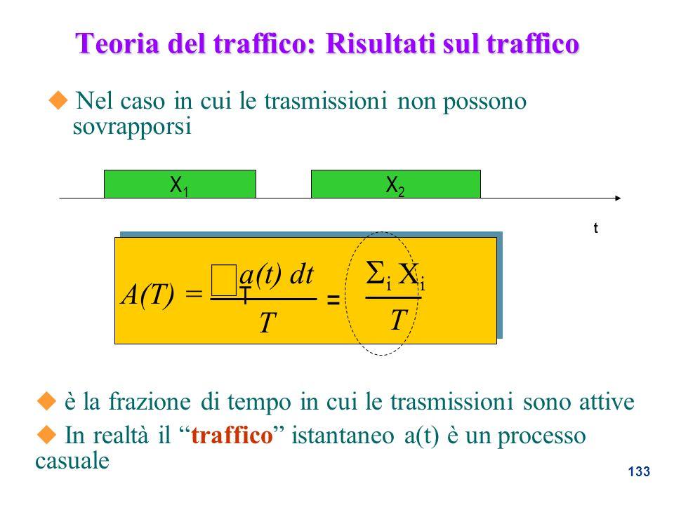 133 u Nel caso in cui le trasmissioni non possono sovrapporsi u è la frazione di tempo in cui le trasmissioni sono attive X1X1 t X2X2 a(t) dt i X i T