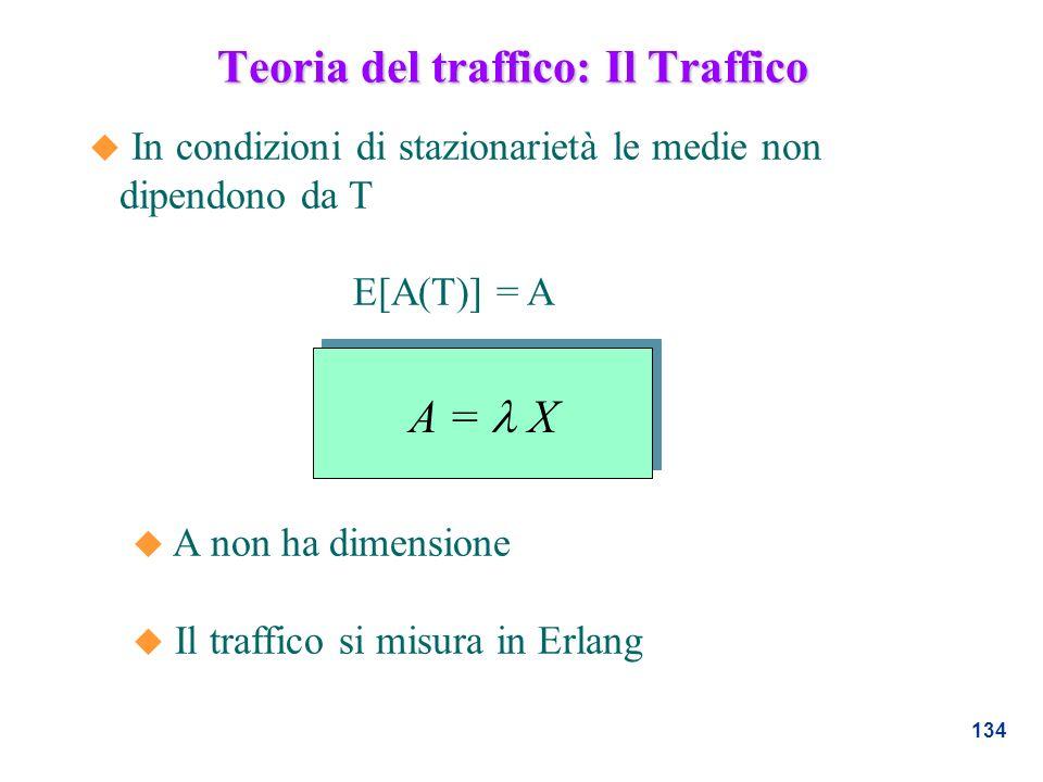 134 Teoria del traffico: Il Traffico A = X u In condizioni di stazionarietà le medie non dipendono da T E[A(T)] = A u A non ha dimensione u Il traffic